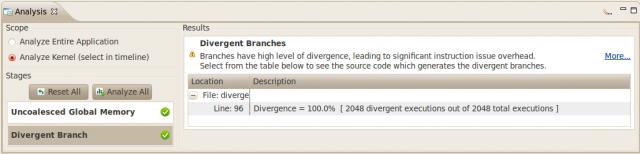 Screenshot of NVIDIA CUDA Profiler: Analysis mode showing divergent branches
