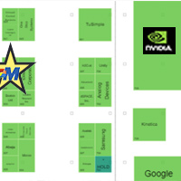 GTC Booth Map
