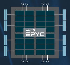 Diagram of the AMD EPYC CPU