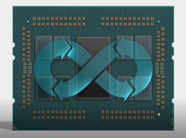 2nd Gen Amd Epyc Rome Cpu Review A Groundbreaking Leap For Hpc Microway