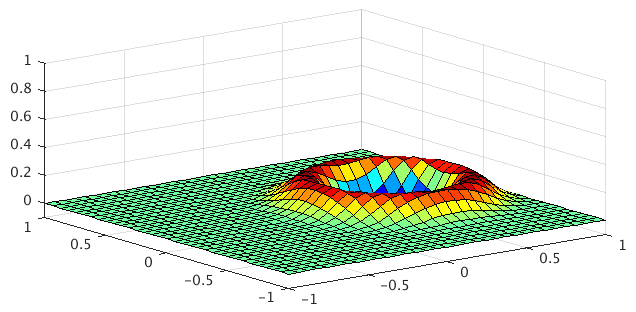 MATLAB solving a second order wave equation on Tesla GPUs