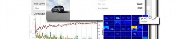 NVIDIA DIGITS Deep Learning Tutorial