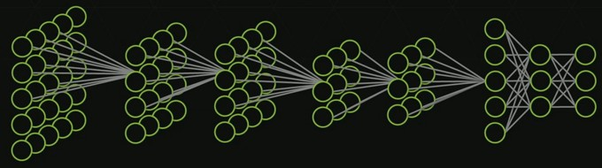 Diagram of a Deep Neural Network