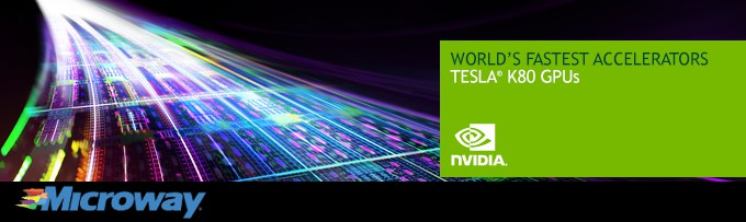 World's Fastest GPUs