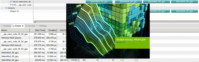Screenshot of the NVIDIA VIsual Profiler (NVVP) with the timeline in the background