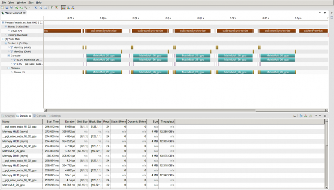 Screenshot of NVIDIA Visual Profiler Timeline showing the test case where pcopyin and pcopyout are used in MatrixMult().