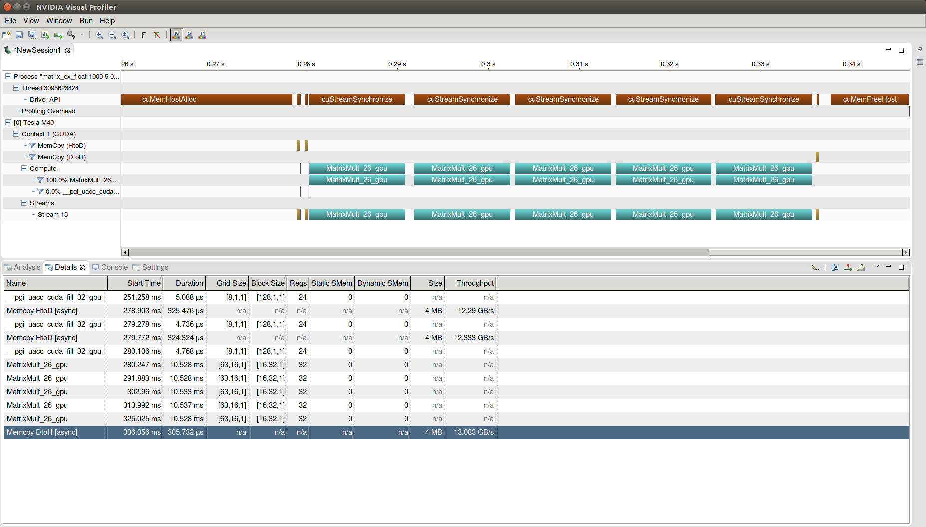 NVIDIA Visual Profiler Timeline when using pcopyin, pcopyout